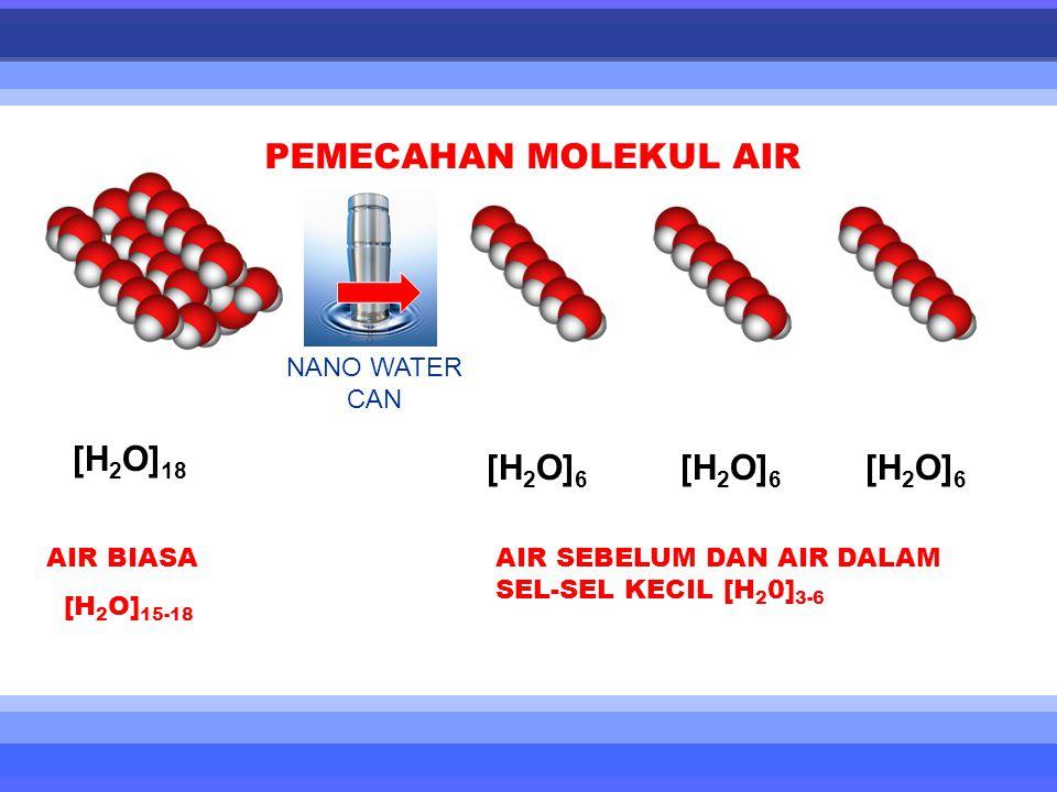 PEMECAHAN MOLEKUL AIR [H2O]18 [H2O]6 [H2O]6 [H2O]6 NANO WATER CAN